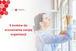 Blog - 5 kroków do zrozumienia swojej organizacji